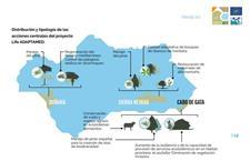 Adaptamed, espacios naturales frente al cambio climático